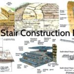 Stone stair construction, elements and all sorts of details – engineering feed